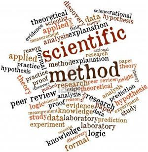 15829994-abstract-word-cloud-for-scientific-method-with-related-tags-and-terms