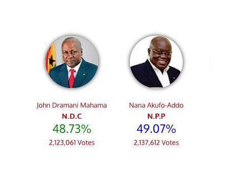 ghana-election-2016